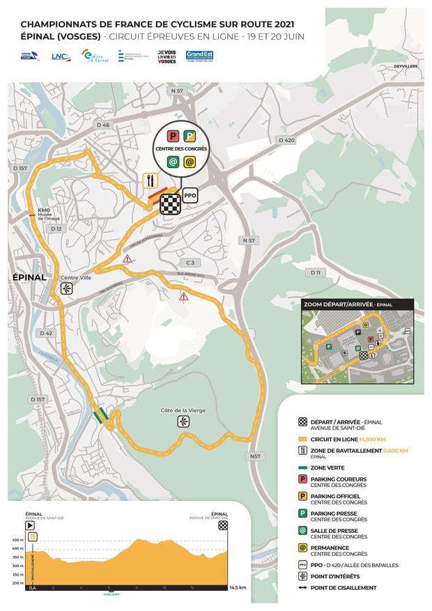 Parcours course en ligne 2021