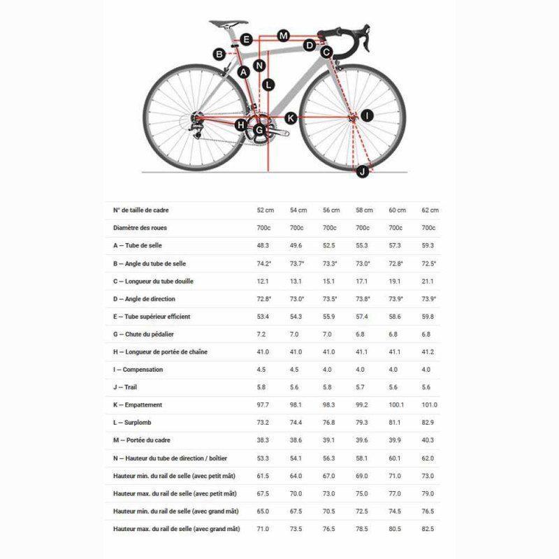 Guide des tailles Trek Émonda SLR 9