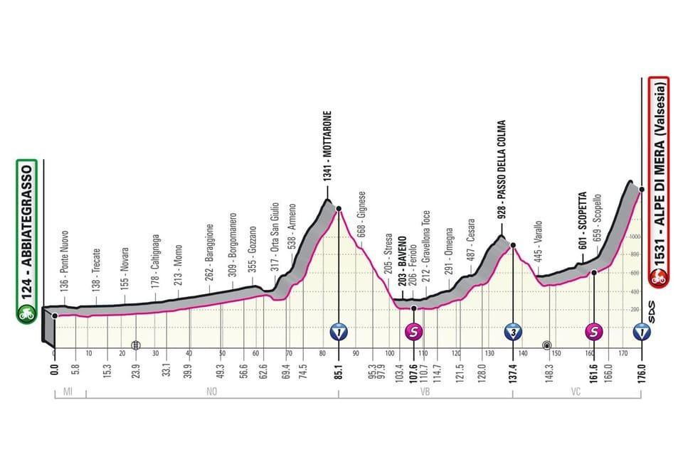 Profil étape 19 Giro 2021