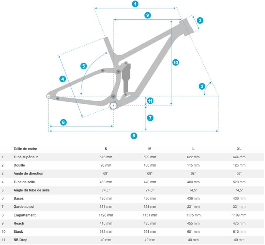 Guide des tailles Cannondale Scalpel Carbon 3